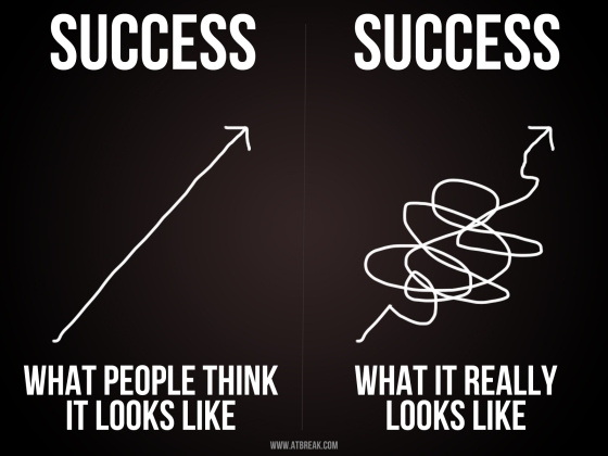 What Success Actually Looks Like
